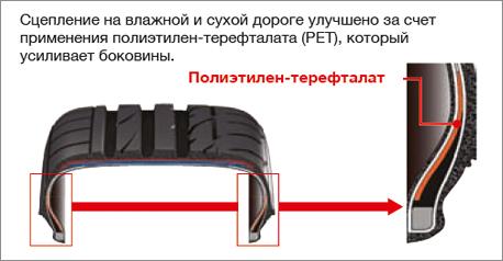 <strong>Bridgestone Potenza S001</strong> сцепление на влажной и сухой дороге
