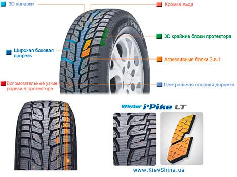 Новые технологии в шине Hankook RW09 Winter I*Pike  LT